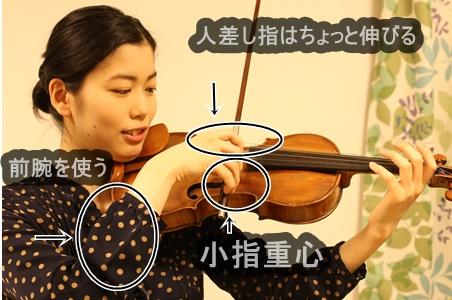 持ち バイオリン 方 弓 バイオリンの右手を柔らかくする究極の弓の持ち方